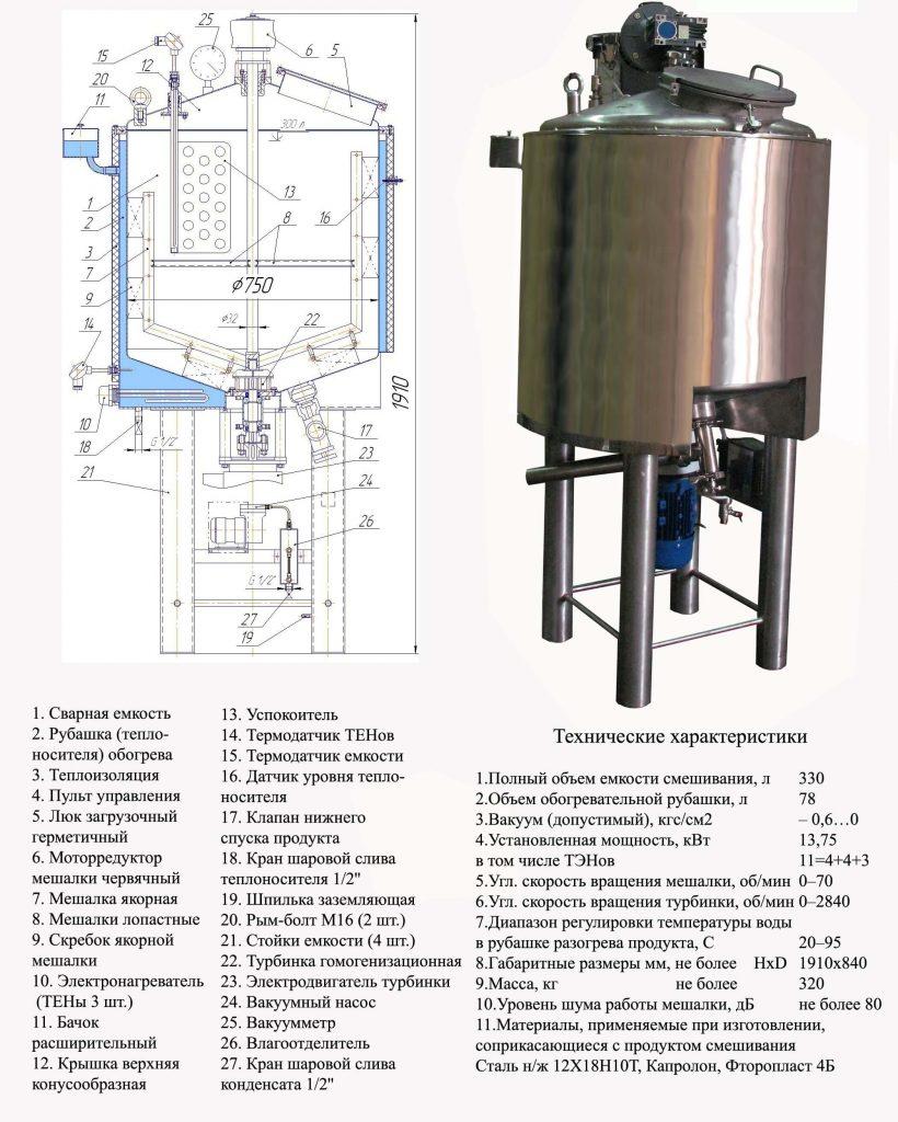 rezervuary i emkosti s meshalkami reaktory4 820x1024 Резервуары и емкости с мешалками (Реакторы)