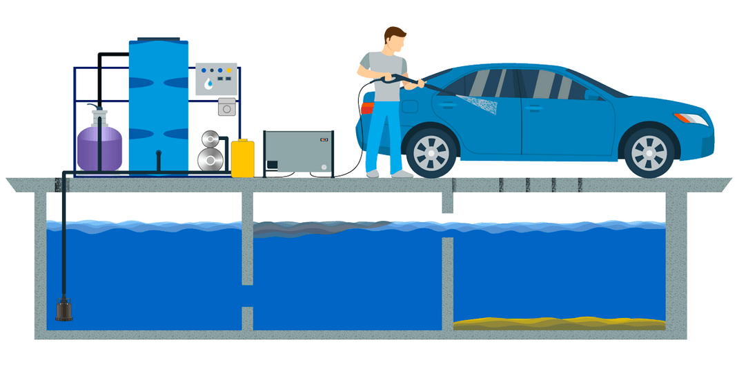 avtomojki na baze peschanno gravijnoj filtracii 10 Автомойки на базе песчанно гравийной фильтрации