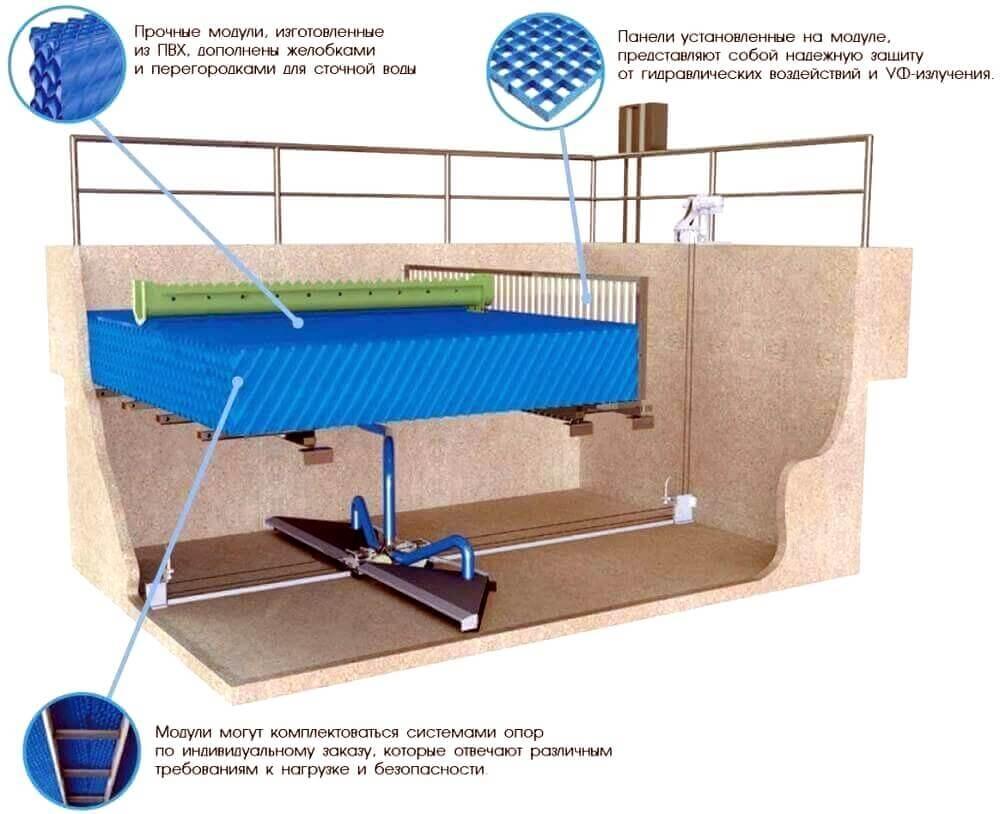 biozagruzka tonkoslojnye moduli3 Тонкослойные модули