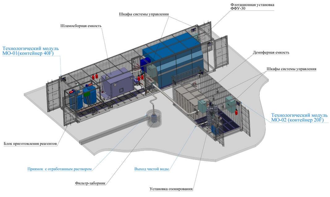 flotacionnye sistemy 2 Флотационные системы