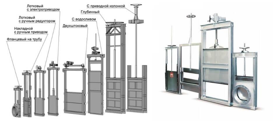 shhitovye zatvory 10 Щитовые затворы